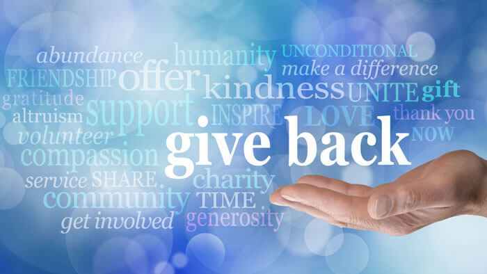 word map: give back, charity, community, gift, support, offer, kindness, get involved